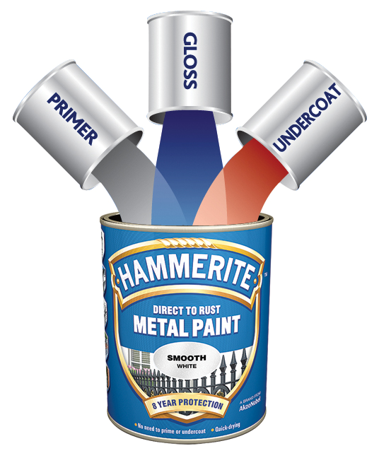 latex paint manufacturer